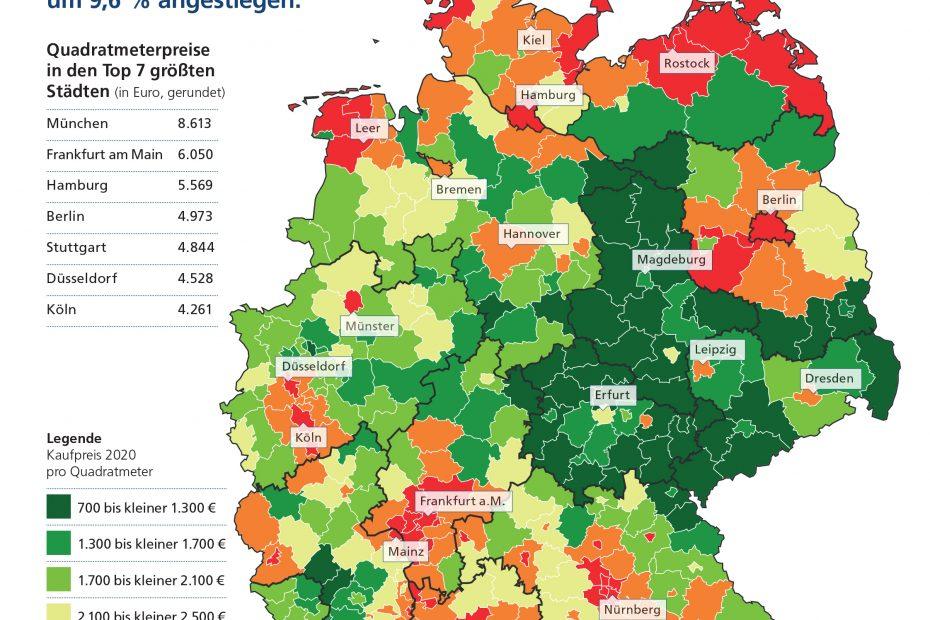 Immobilienpreise Haus kaufen